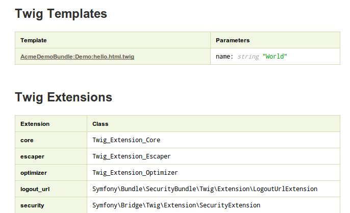 Les bundles que vous allez regretter de ne pas avoir connu for Twig template variables